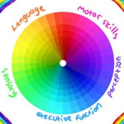 A imagem do espectro autista que esmaga estereótipos